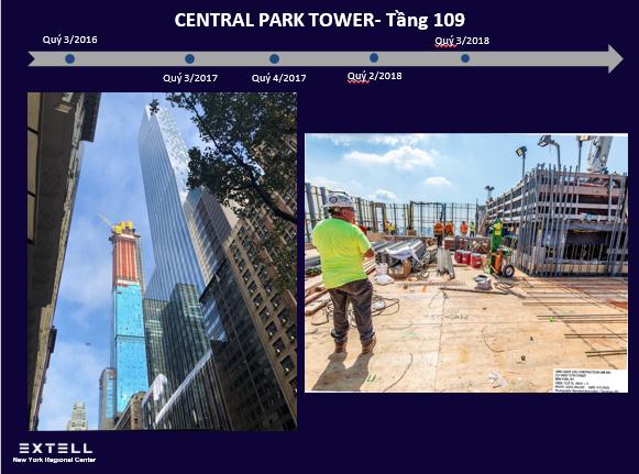 Tiến độ dự án Eb5 - Central Park Tower, New York City - Tính đến Quý 3/2018